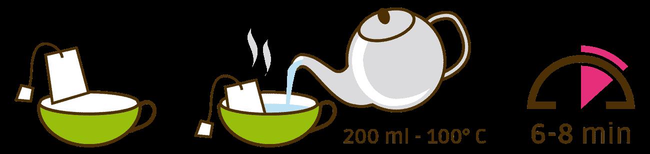 zubereitung tee minuten